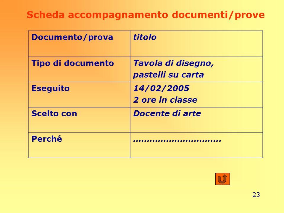 23 Scheda accompagnamento documenti/prove Documento/provatitolo Tipo di documentoTavola di disegno, pastelli su carta Eseguito14/02/2005 2 ore in clas
