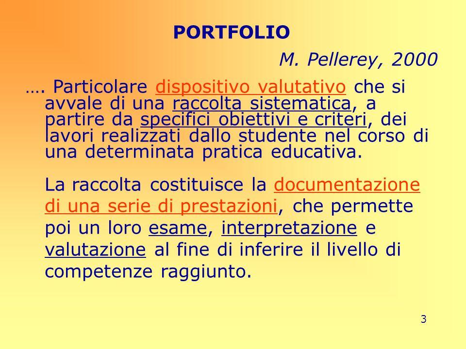 3 PORTFOLIO M. Pellerey, 2000 …. Particolare dispositivo valutativo che si avvale di una raccolta sistematica, a partire da specifici obiettivi e crit
