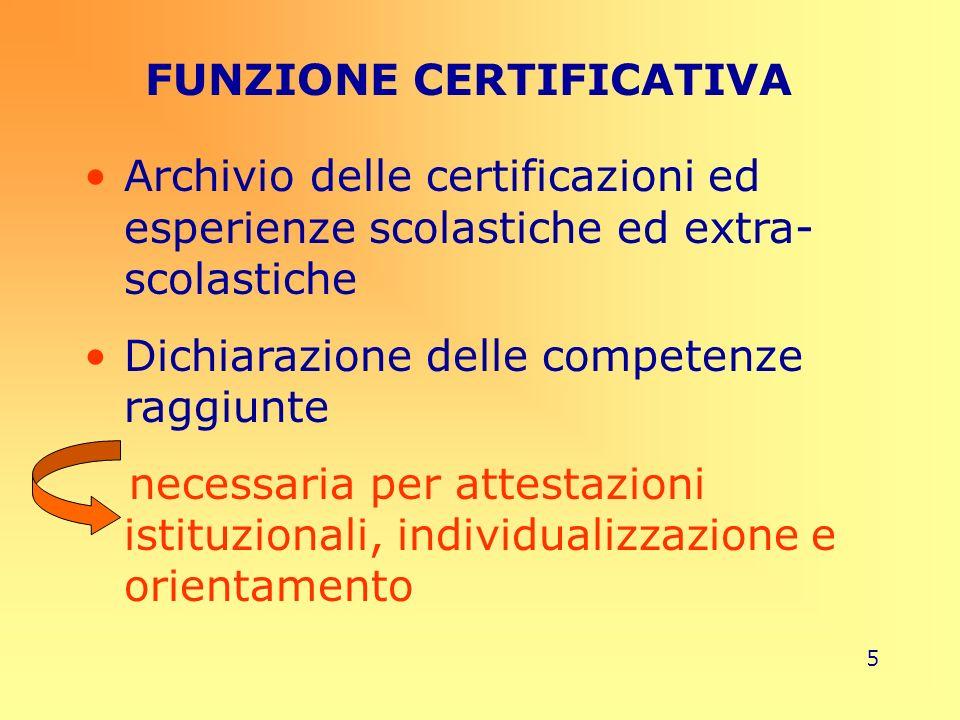 5 FUNZIONE CERTIFICATIVA Archivio delle certificazioni ed esperienze scolastiche ed extra- scolastiche Dichiarazione delle competenze raggiunte necess