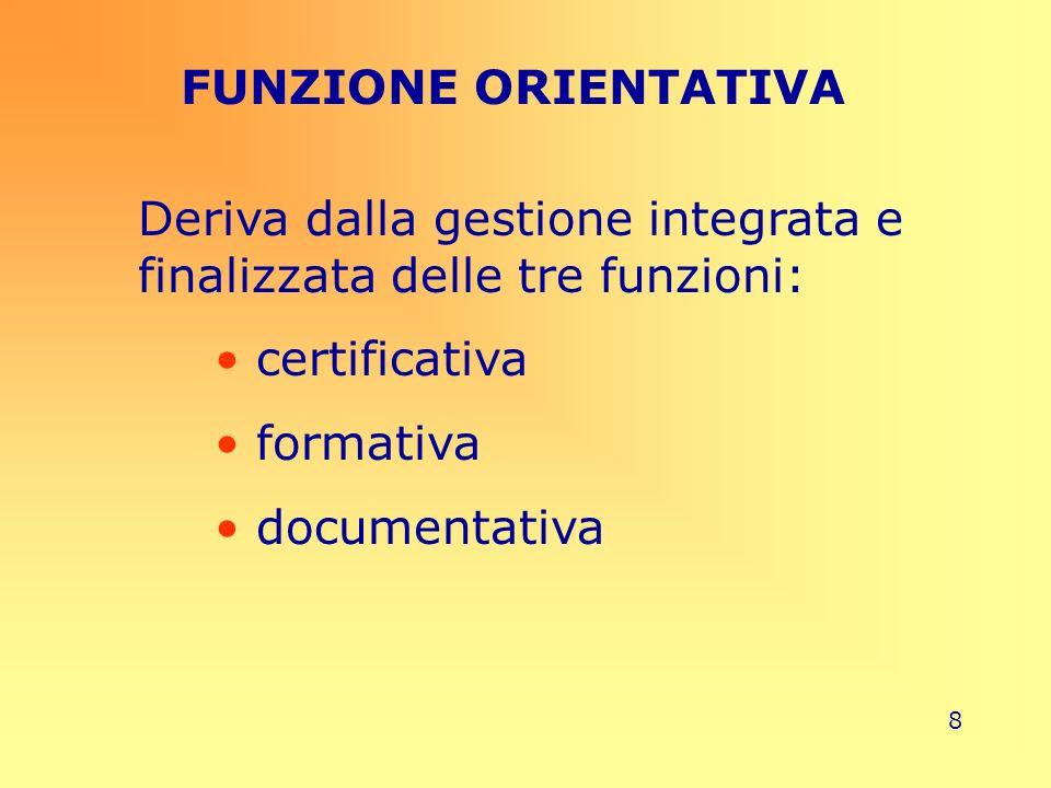 8 FUNZIONE ORIENTATIVA Deriva dalla gestione integrata e finalizzata delle tre funzioni: certificativa formativa documentativa