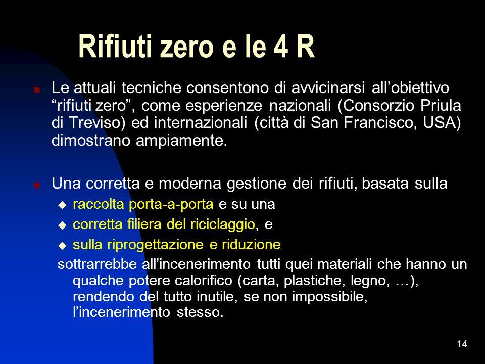 14 Rifiuti zero e le 4 R Le attuali tecniche consentono di avvicinarsi allobiettivo rifiuti zero, come esperienze nazionali (Consorzio Priula di Trevi