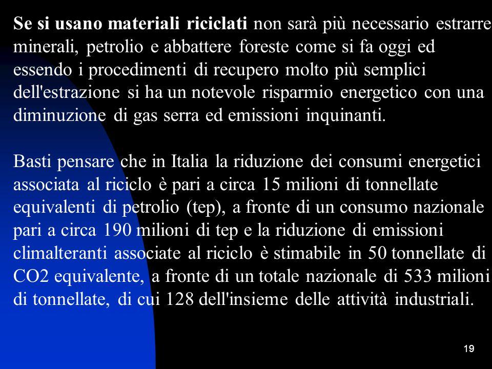 19 Se si usano materiali riciclati non sarà più necessario estrarre minerali, petrolio e abbattere foreste come si fa oggi ed essendo i procedimenti d