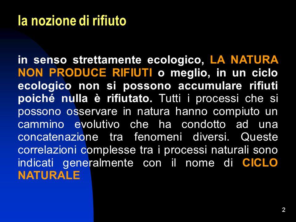 2 la nozione di rifiuto in senso strettamente ecologico, LA NATURA NON PRODUCE RIFIUTI o meglio, in un ciclo ecologico non si possono accumulare rifiu