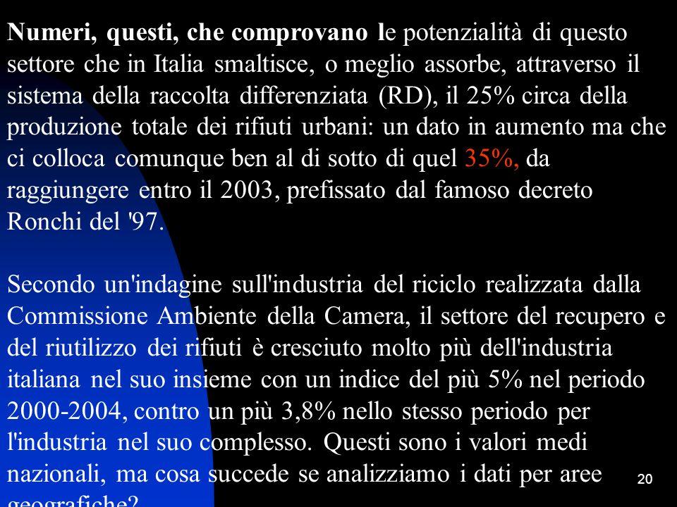 20 Numeri, questi, che comprovano le potenzialità di questo settore che in Italia smaltisce, o meglio assorbe, attraverso il sistema della raccolta di