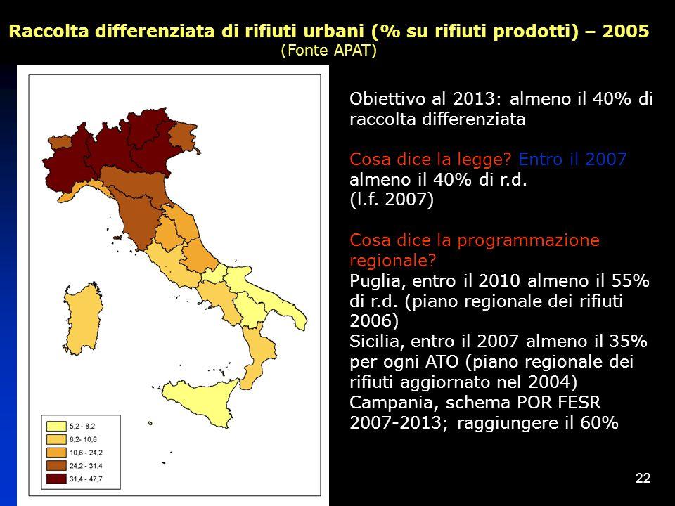 22 Raccolta differenziata di rifiuti urbani (% su rifiuti prodotti) – 2005 (Fonte APAT) Obiettivo al 2013: almeno il 40% di raccolta differenziata Cos