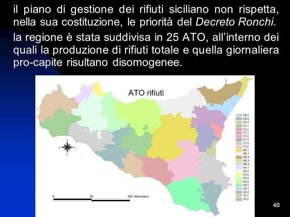 40 il piano di gestione dei rifiuti siciliano non rispetta, nella sua costituzione, le priorità del Decreto Ronchi. la regione è stata suddivisa in 25