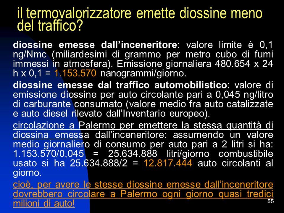 55 il termovalorizzatore emette diossine meno del traffico? diossine emesse dallinceneritore: valore limite è 0,1 ng/Nmc (miliardesimi di grammo per m