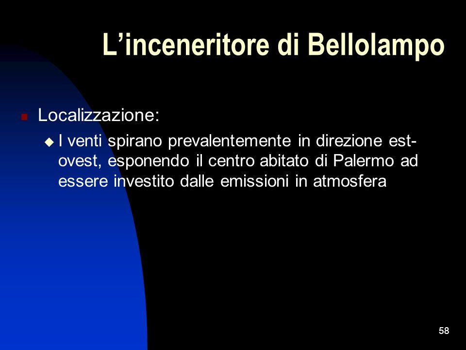 58 Linceneritore di Bellolampo Localizzazione: I venti spirano prevalentemente in direzione est- ovest, esponendo il centro abitato di Palermo ad esse