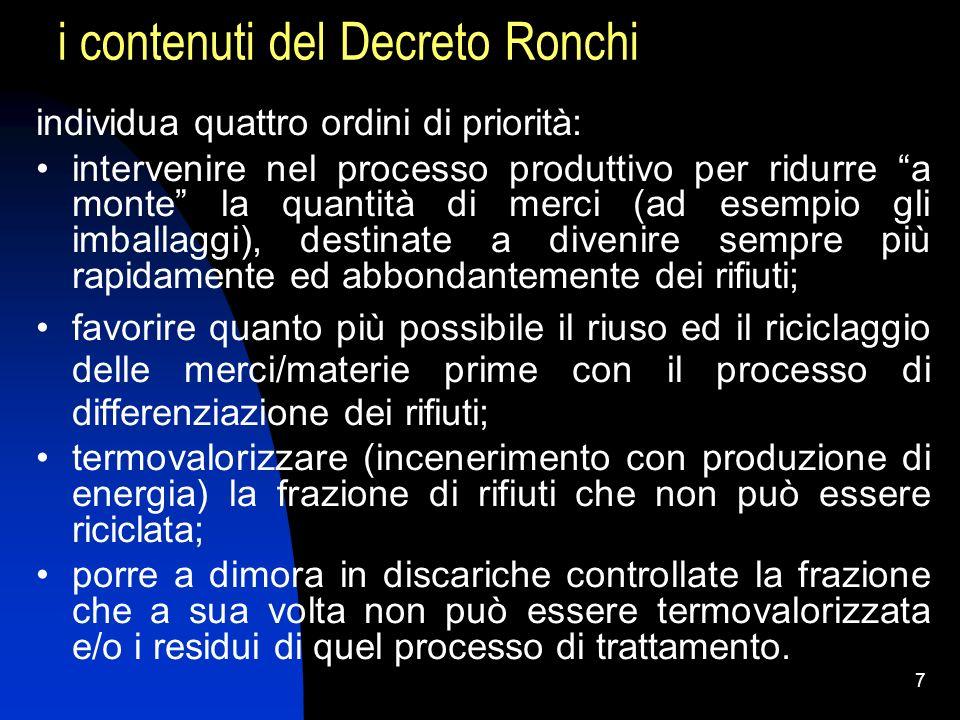 7 i contenuti del Decreto Ronchi individua quattro ordini di priorità: intervenire nel processo produttivo per ridurre a monte la quantità di merci (a