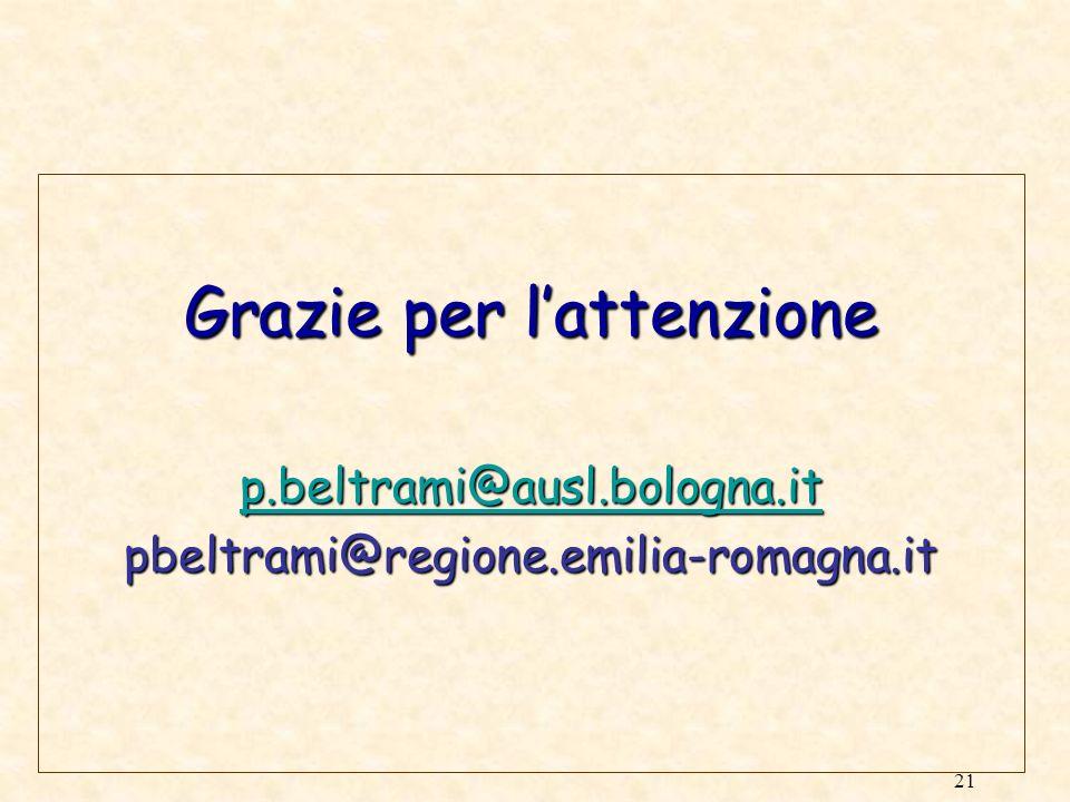 21 Grazie per lattenzione p.beltrami@ausl.bologna.it pbeltrami@regione.emilia-romagna.it