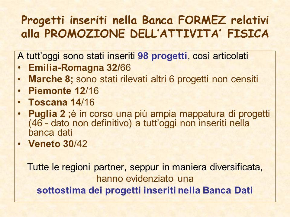 Progetti inseriti nella Banca FORMEZ relativi alla PROMOZIONE DELLATTIVITA FISICA A tuttoggi sono stati inseriti 98 progetti, così articolati Emilia-R