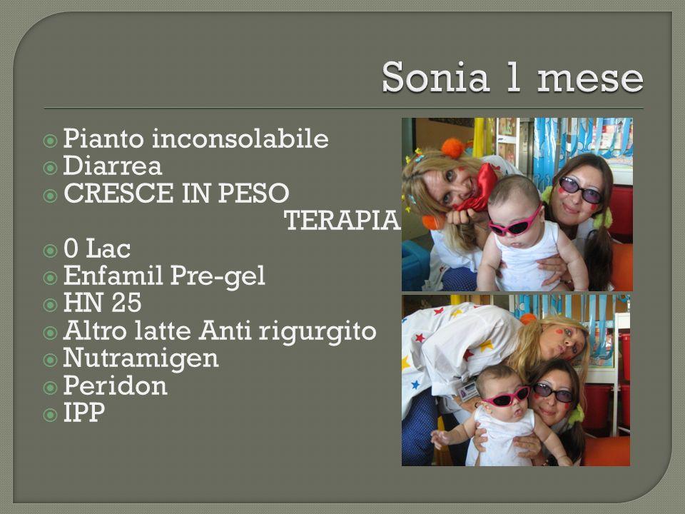 Pianto inconsolabile Diarrea CRESCE IN PESO TERAPIA 0 Lac Enfamil Pre-gel HN 25 Altro latte Anti rigurgito Nutramigen Peridon IPP