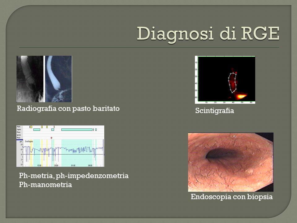 Radiografia con pasto baritato Ph-metria, ph-impedenzometria Ph-manometria Scintigrafia Endoscopia con biopsia