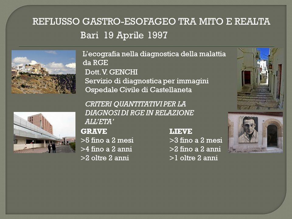 REFLUSSO GASTRO-ESOFAGEO TRA MITO E REALTA Bari 19 Aprile 1997 Lecografia nella diagnostica della malattia da RGE Dott. V. GENCHI Servizio di diagnost
