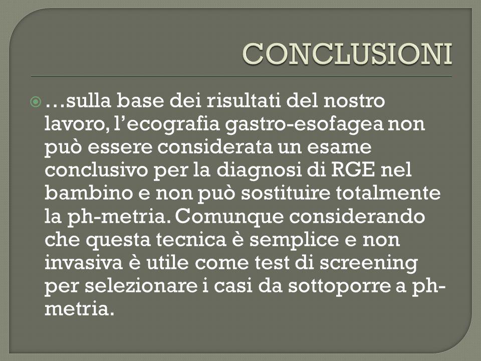 …sulla base dei risultati del nostro lavoro, lecografia gastro-esofagea non può essere considerata un esame conclusivo per la diagnosi di RGE nel bamb