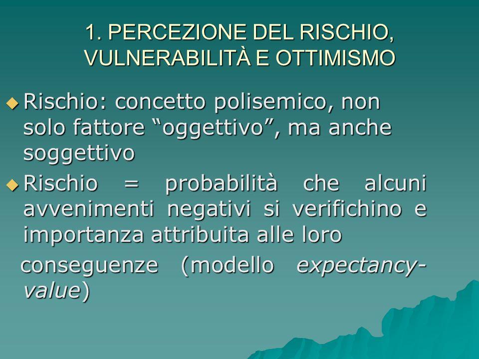 1. Valutazione del rischio, vulnerabilità e ottimismo 2. Presa di decisioni 3. Controllo e auto-efficacia 4. Emozioni 5. Confronto sociale 6. Strategi