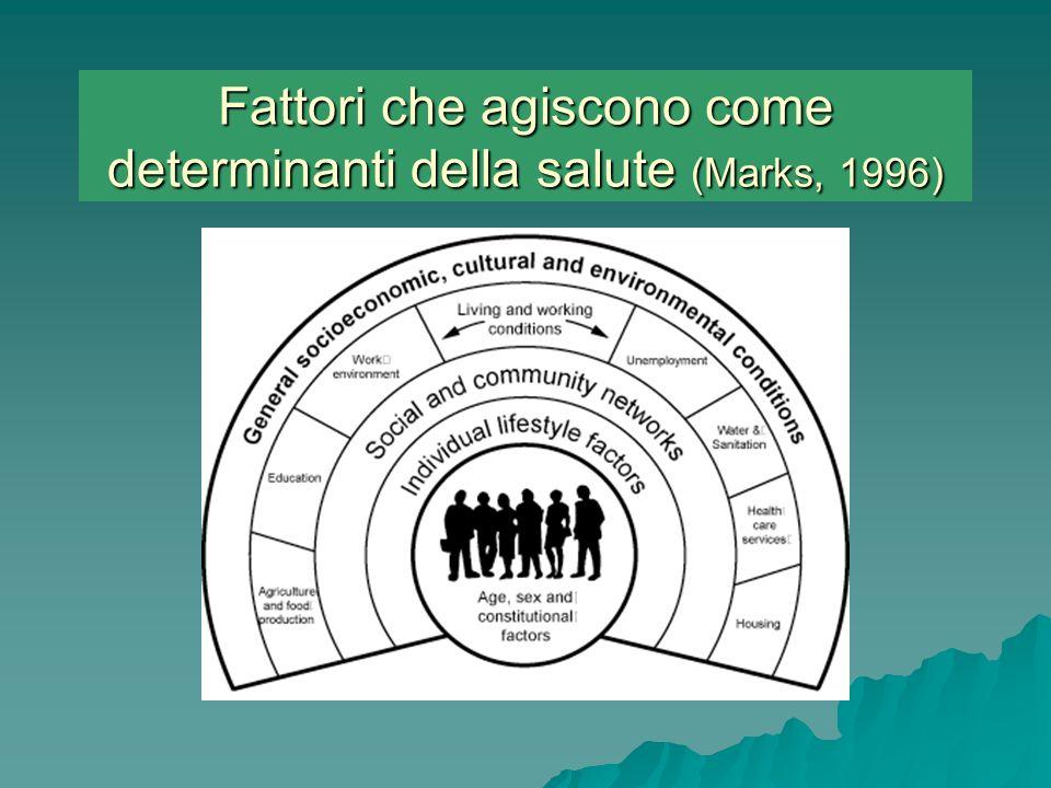 Fattori che agiscono come determinanti della salute (Marks, 1996)
