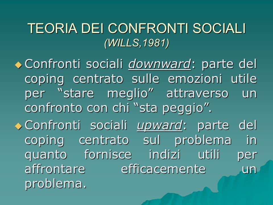 5. CONFRONTO SOCIALE Effetti dellappartenenza sociale e comportamenti di salute Effetti dellappartenenza sociale e comportamenti di salute Gruppi di r