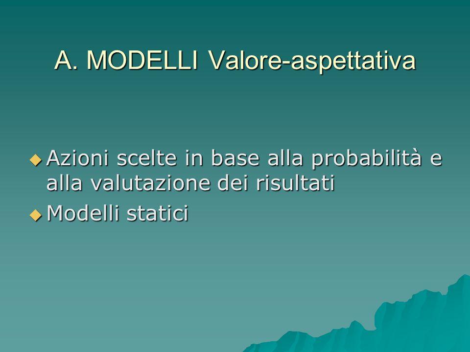 PARTE SECONDA MODELLI TEORICI DI RIFERIMENTO PARTE SECONDA MODELLI TEORICI DI RIFERIMENTO A. MODELLI Valore-aspettativa A. MODELLI Valore-aspettativa