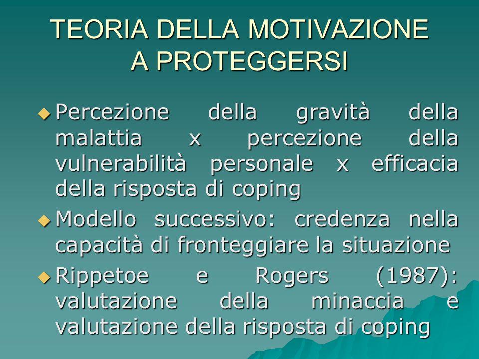 2. TEORIA DELLA MOTIVAZIONE A PROTEGGERSI Vantaggi intrinseci Vantaggi estrinseci Efficacia della risposta Self efficacy Risposte Disadattive Risposte