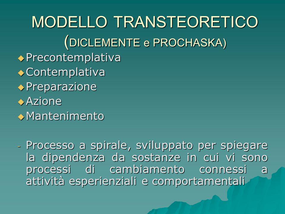 B. MODELLI PROCESSUALI Dimensione dinamica Dimensione dinamica Variabili che influenzano la transizione tra le fasi non sono necessariamente predittiv