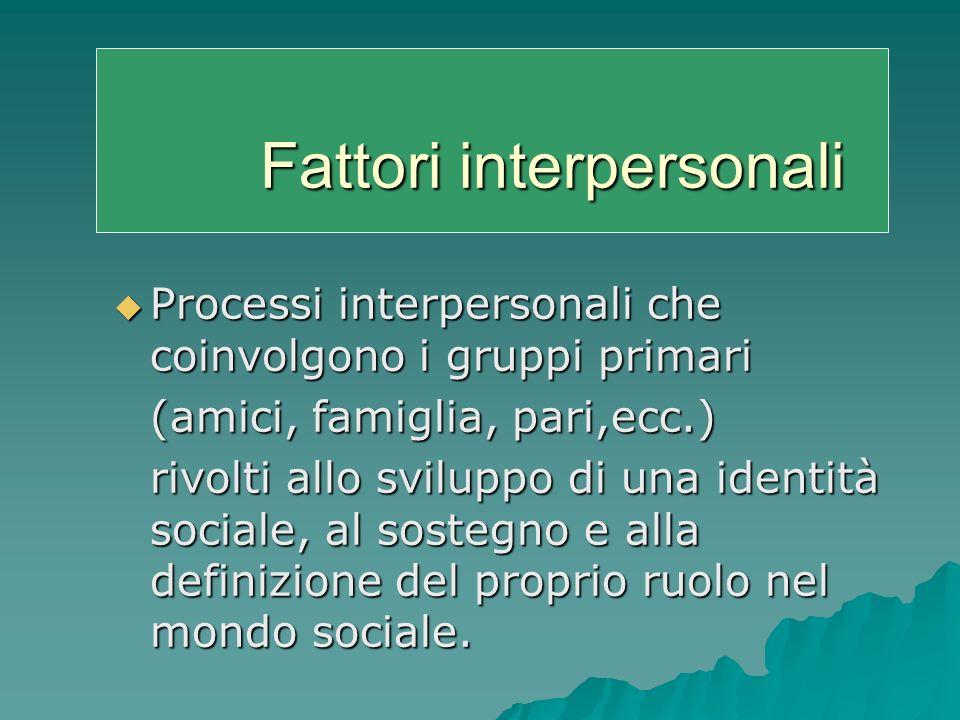 Fattori interpersonali Processi interpersonali che coinvolgono i gruppi primari Processi interpersonali che coinvolgono i gruppi primari (amici, famiglia, pari,ecc.) rivolti allo sviluppo di una identità sociale, al sostegno e alla definizione del proprio ruolo nel mondo sociale.