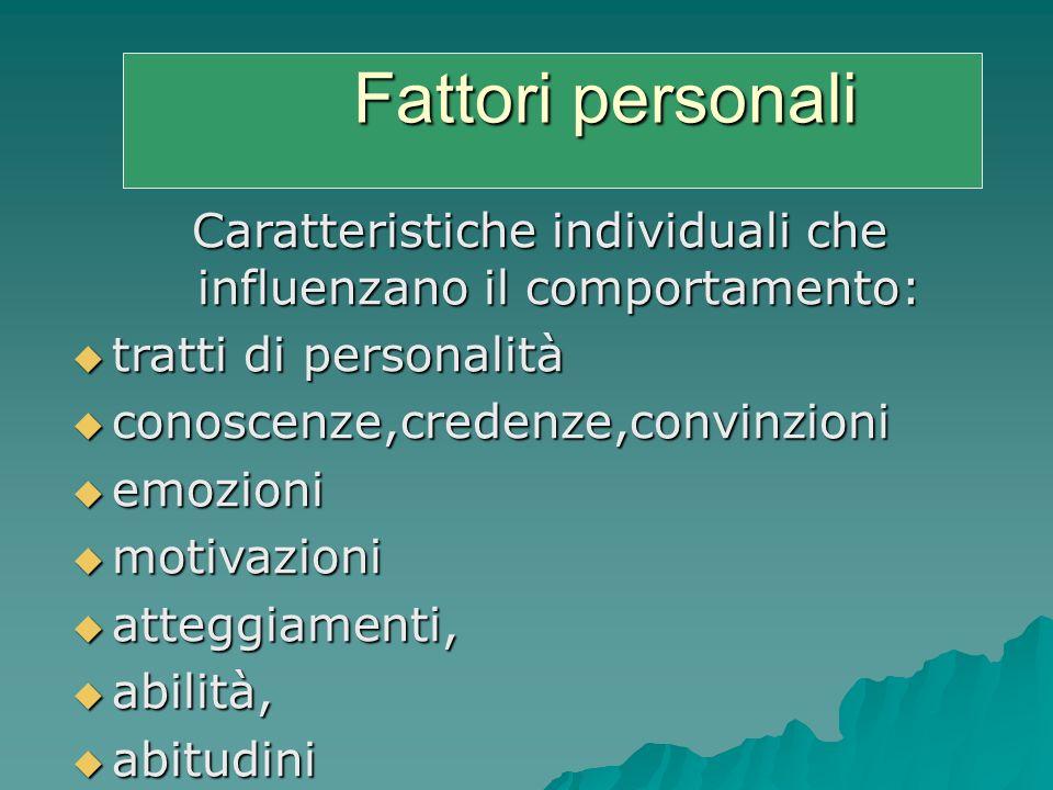 Fattori interpersonali Processi interpersonali che coinvolgono i gruppi primari Processi interpersonali che coinvolgono i gruppi primari (amici, famig