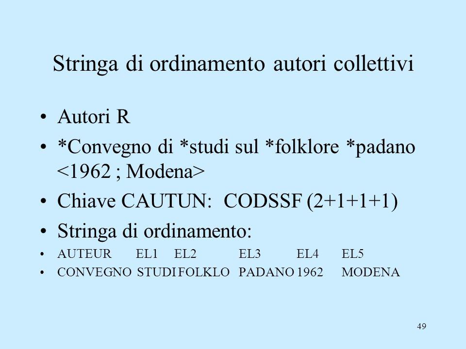 49 Stringa di ordinamento autori collettivi Autori R *Convegno di *studi sul *folklore *padano Chiave CAUTUN: CODSSF (2+1+1+1) Stringa di ordinamento: