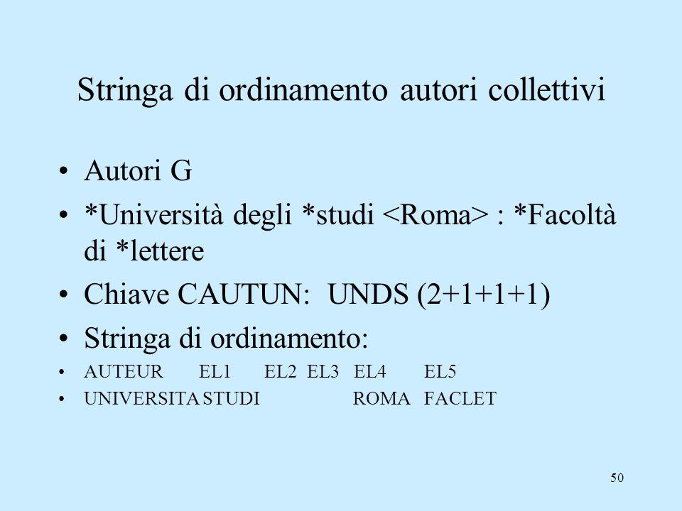 50 Stringa di ordinamento autori collettivi Autori G *Università degli *studi : *Facoltà di *lettere Chiave CAUTUN: UNDS (2+1+1+1) Stringa di ordiname