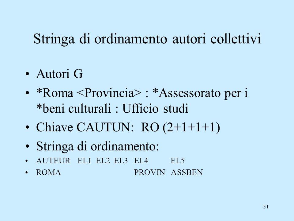 51 Stringa di ordinamento autori collettivi Autori G *Roma : *Assessorato per i *beni culturali : Ufficio studi Chiave CAUTUN: RO (2+1+1+1) Stringa di