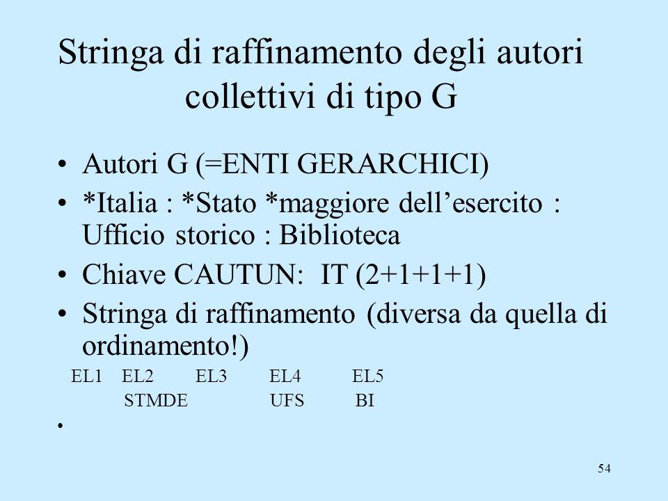 54 Stringa di raffinamento degli autori collettivi di tipo G Autori G (=ENTI GERARCHICI) *Italia : *Stato *maggiore dellesercito : Ufficio storico : B