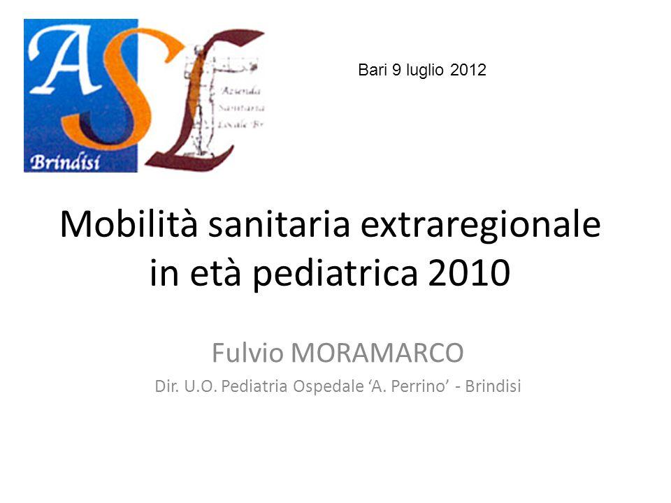 Mobilità sanitaria extraregionale in età pediatrica 2010 Fulvio MORAMARCO Dir.