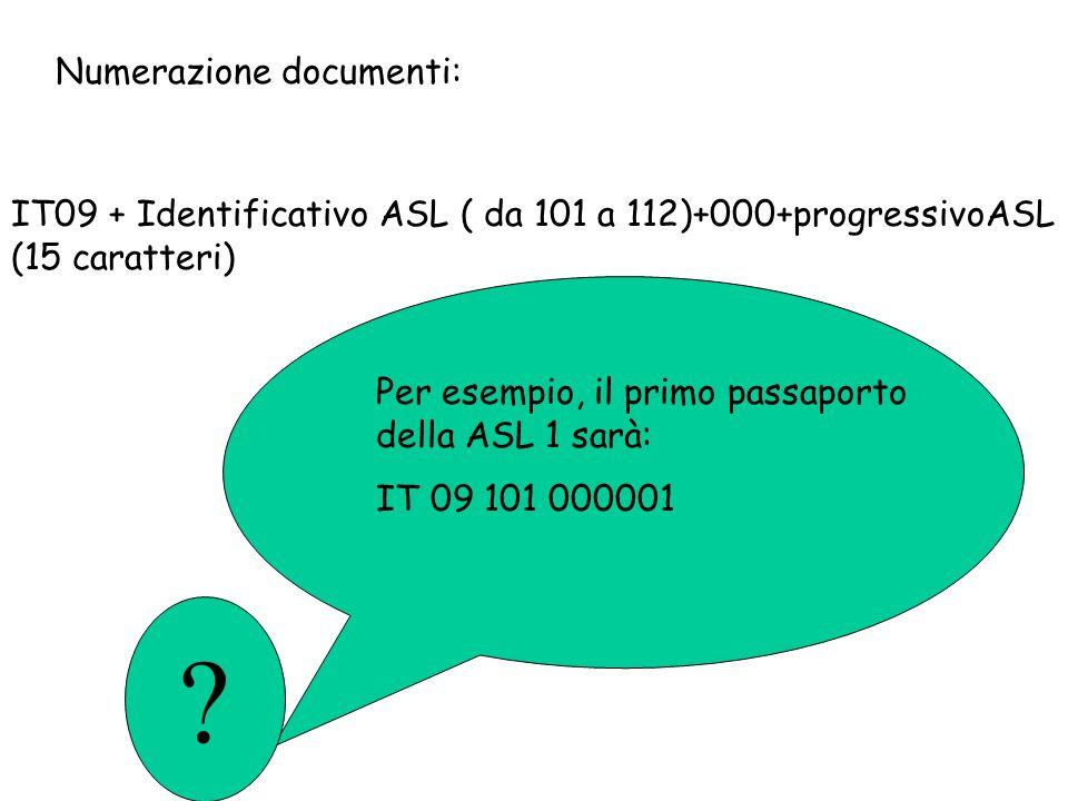 Organizzazione generale: Regione Toscana: stampa e distribuisce 10.000 modelli, fornisce linee guida operative, gestisce la banca dati relativa. Azien