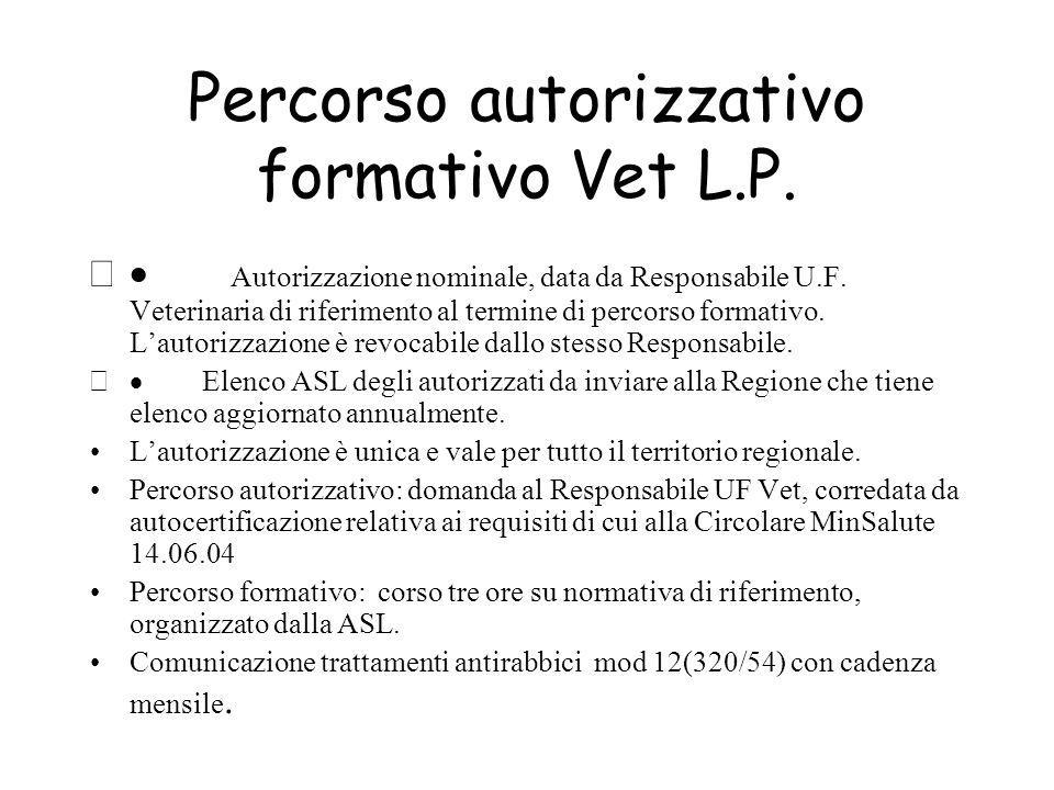 Percorso autorizzativo formativo Vet L.P.Autorizzazione nominale, data da Responsabile U.F.
