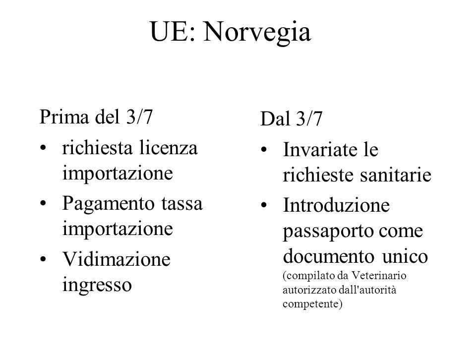 Italia DPR 320/54: mod. 12 : Comunicazionre perodica vaccinazioni D.M. 10/04/69: Vaccinazione antirabbica effettuata da più di venti gg. Da non più di