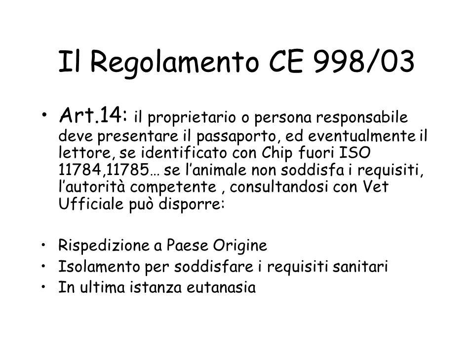 Il Regolamento CE 998/03 Il passaporto è necessario anche x il rientro in Italia o altri Paesi CE da Paesi Terzi In caso di mancanza del passaporto pu