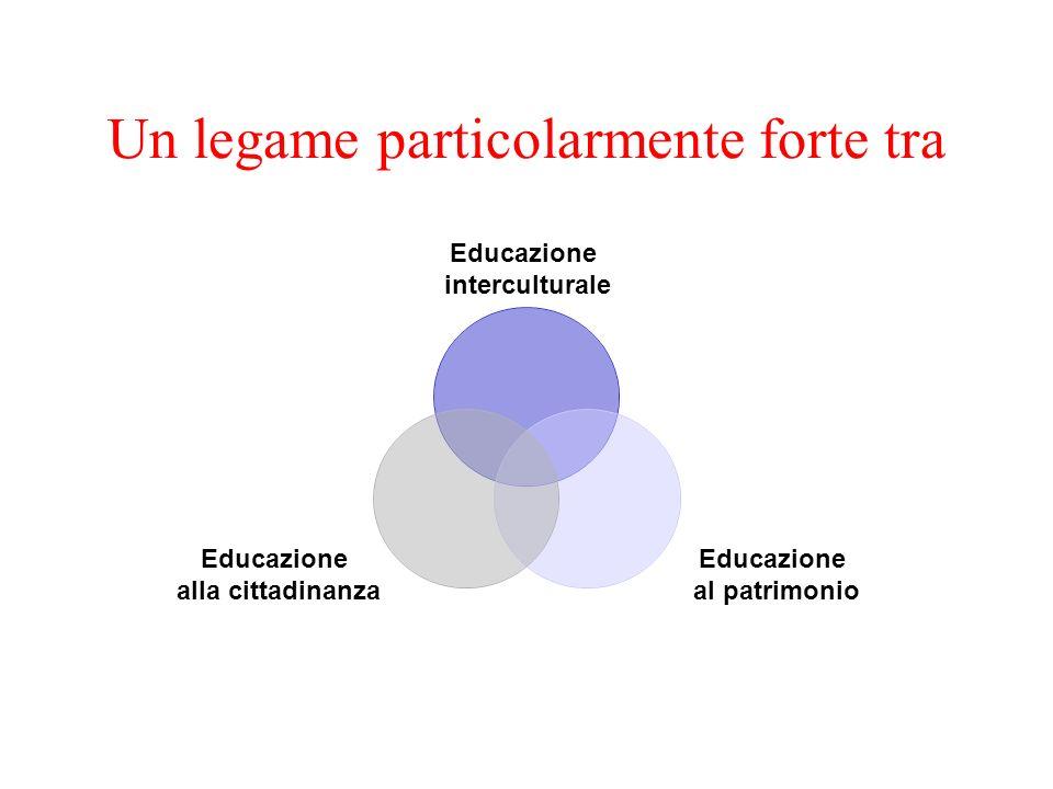 Un legame particolarmente forte tra Educazione interculturale Educazione al patrimonio Educazione alla cittadinanza