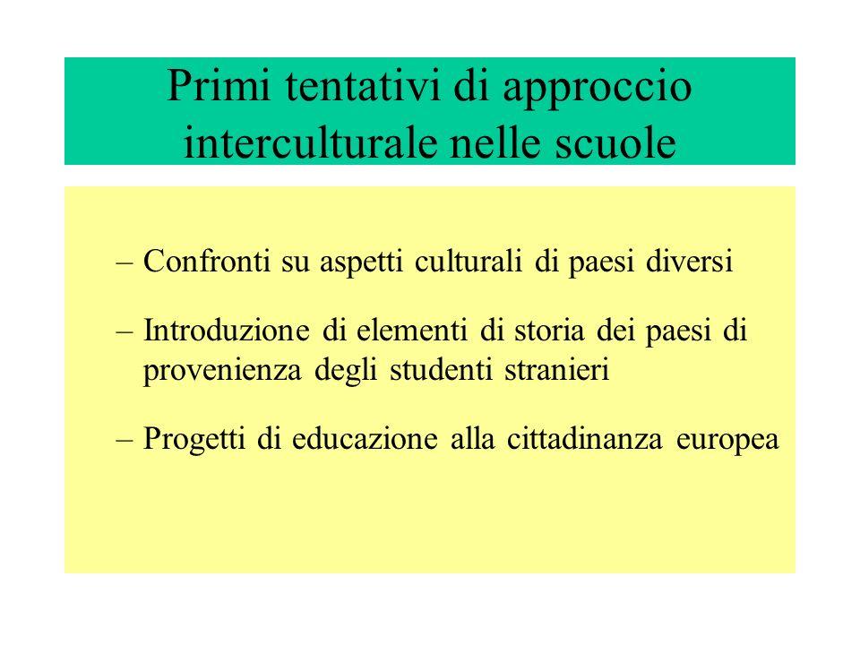 Primi tentativi di approccio interculturale nelle scuole –Confronti su aspetti culturali di paesi diversi –Introduzione di elementi di storia dei paes