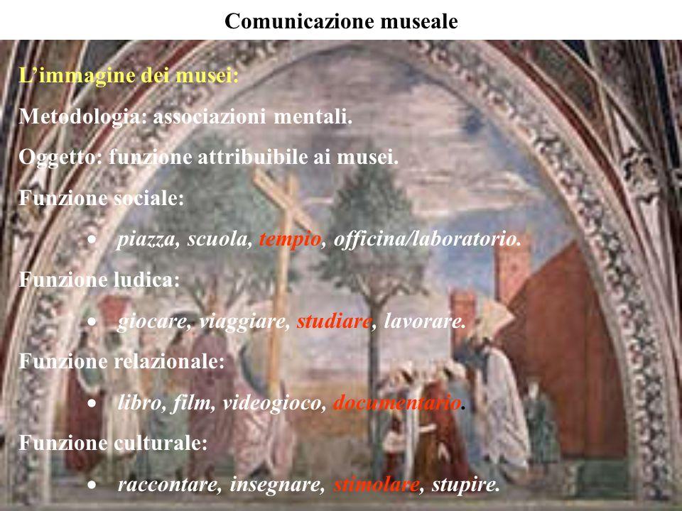 Limmagine dei musei: Metodologia: associazioni mentali. Oggetto: funzione attribuibile ai musei. Funzione sociale: piazza, scuola, tempio, officina/la