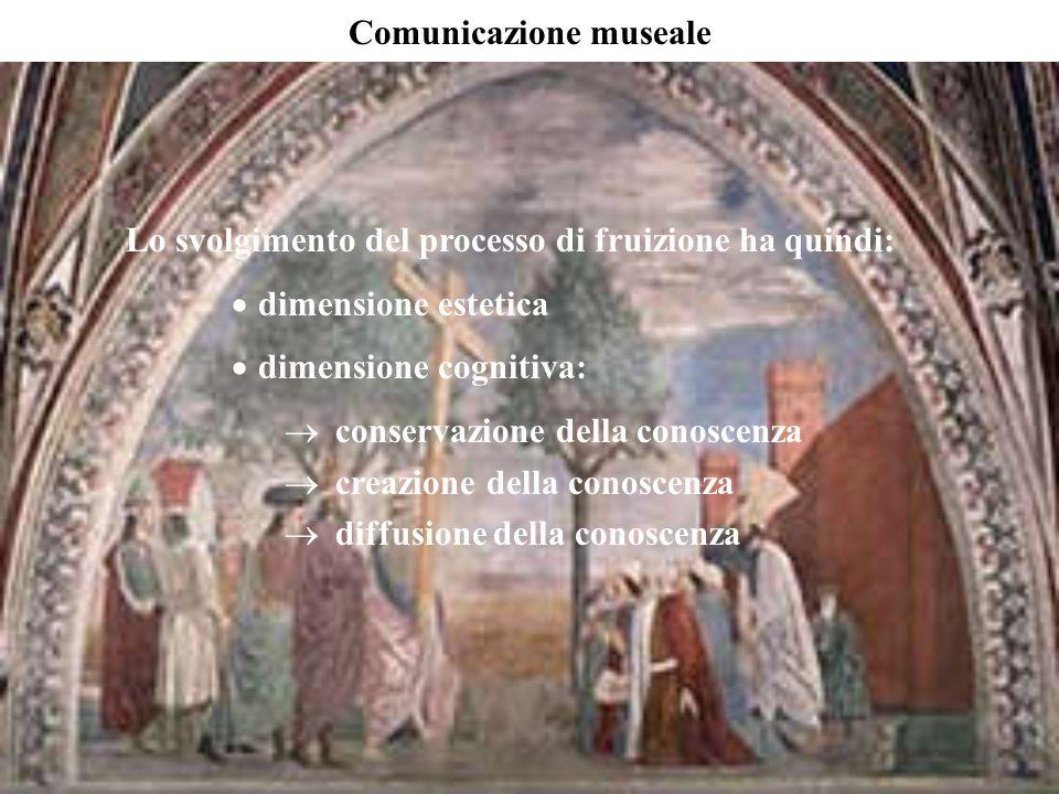 Lo svolgimento del processo di fruizione ha quindi: dimensione estetica dimensione cognitiva: conservazione della conoscenza creazione della conoscenz