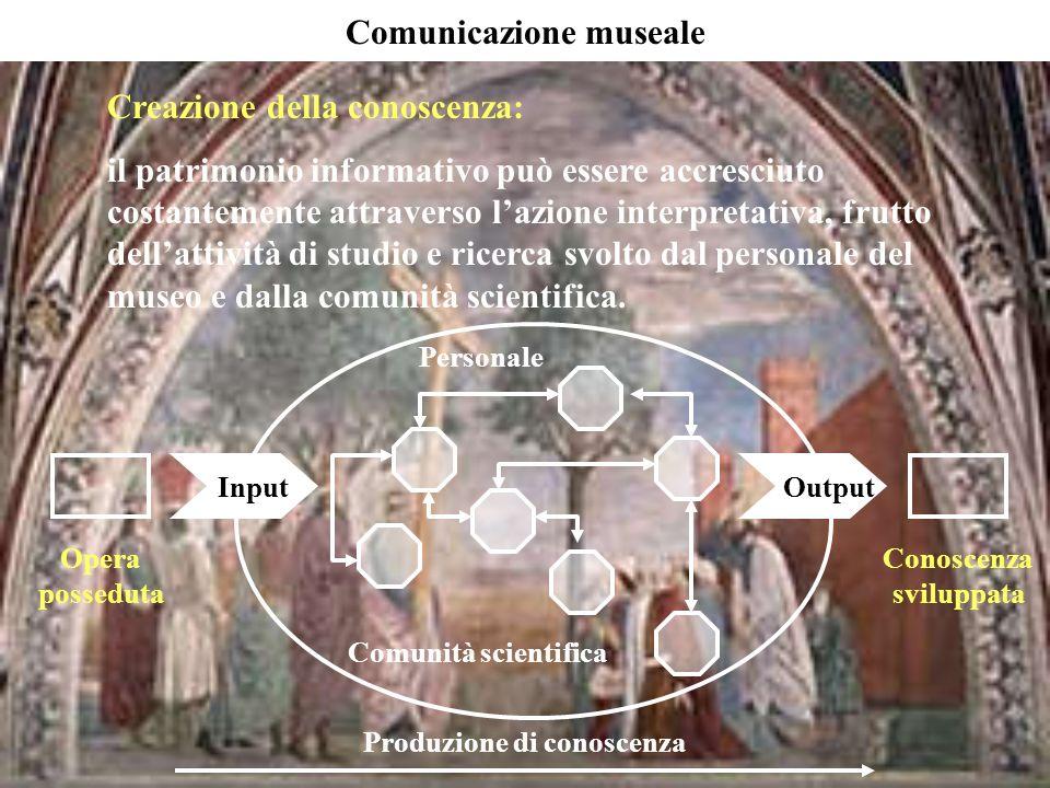 Creazione della conoscenza: il patrimonio informativo può essere accresciuto costantemente attraverso lazione interpretativa, frutto dellattività di s