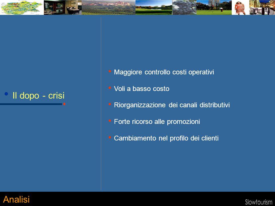 Il dopo - crisi Maggiore controllo costi operativi Voli a basso costo Riorganizzazione dei canali distributivi Forte ricorso alle promozioni Cambiamento nel profilo dei clienti Analisi