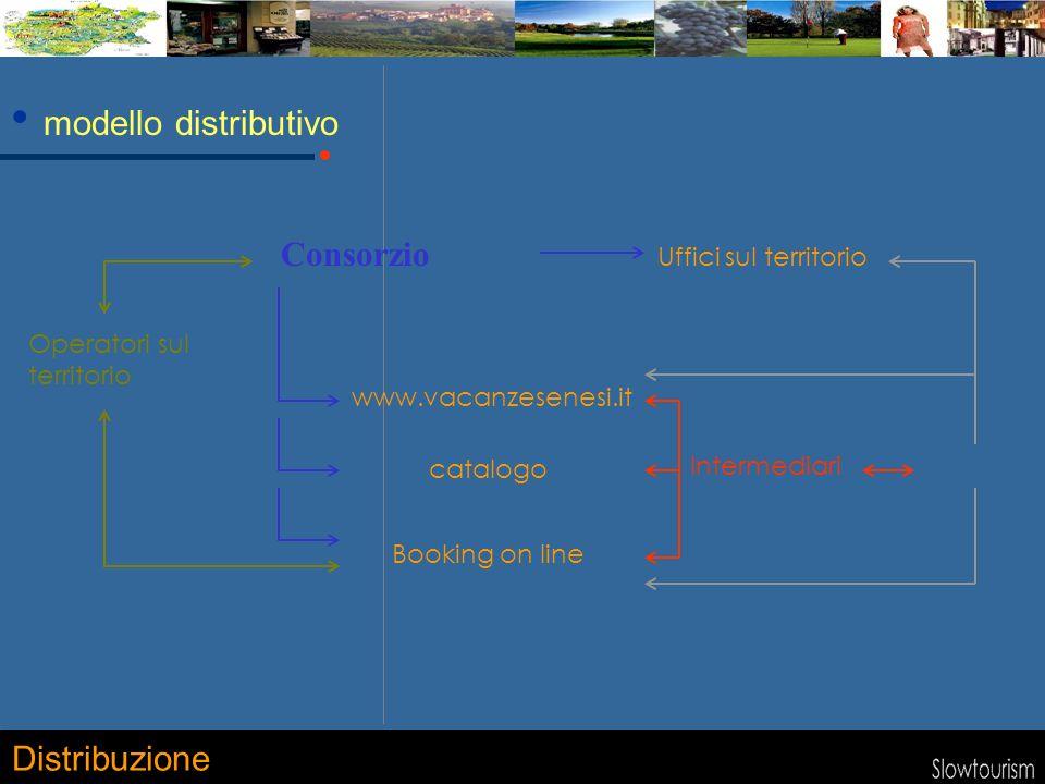 modello distributivo Distribuzione Operatori sul territorio Consorzio www.vacanzesenesi.it catalogo Booking on line Intermediari Uffici sul territorio