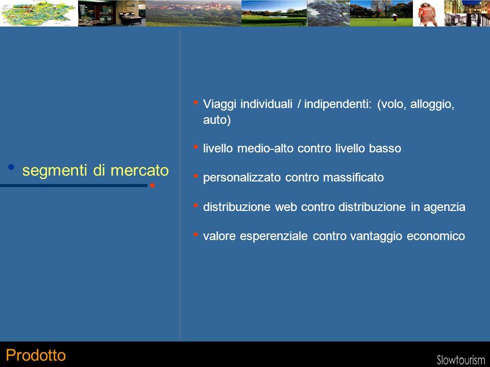 segmenti di mercato Viaggi individuali / indipendenti: (volo, alloggio, auto) livello medio-alto contro livello basso personalizzato contro massificat