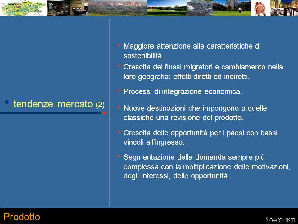 tendenze mercato (2) Maggiore attenzione alle caratteristiche di sostenibilità. Crescita dei flussi migratori e cambiamento nella loro geografia: effe