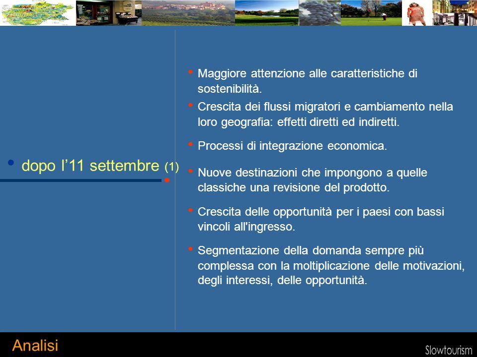 dopo l11 settembre (1) Maggiore attenzione alle caratteristiche di sostenibilità.