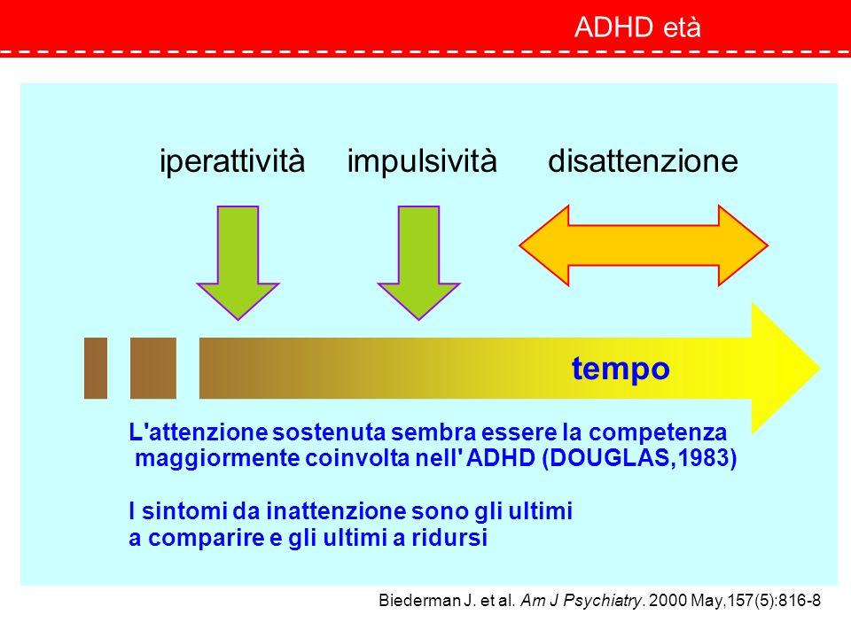 ADHD età Biederman J. et al. Am J Psychiatry. 2000 May,157(5):816-8 iperattivitàimpulsivitàdisattenzione tempo L'attenzione sostenuta sembra essere la