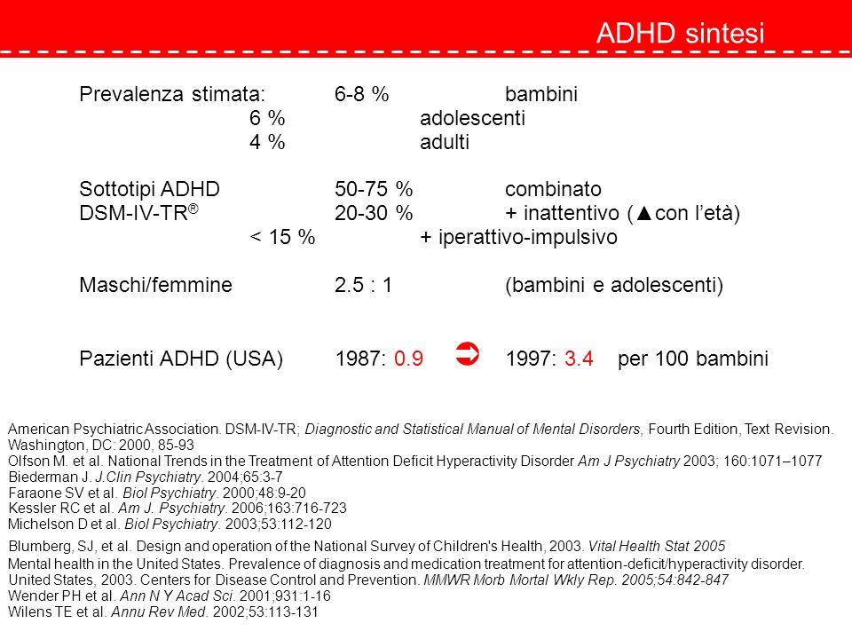 ADHD sintesi Prevalenza stimata:6-8 %bambini 6 %adolescenti 4 %adulti Sottotipi ADHD 50-75 %combinato DSM-IV-TR ® 20-30 %+ inattentivo (con letà) < 15