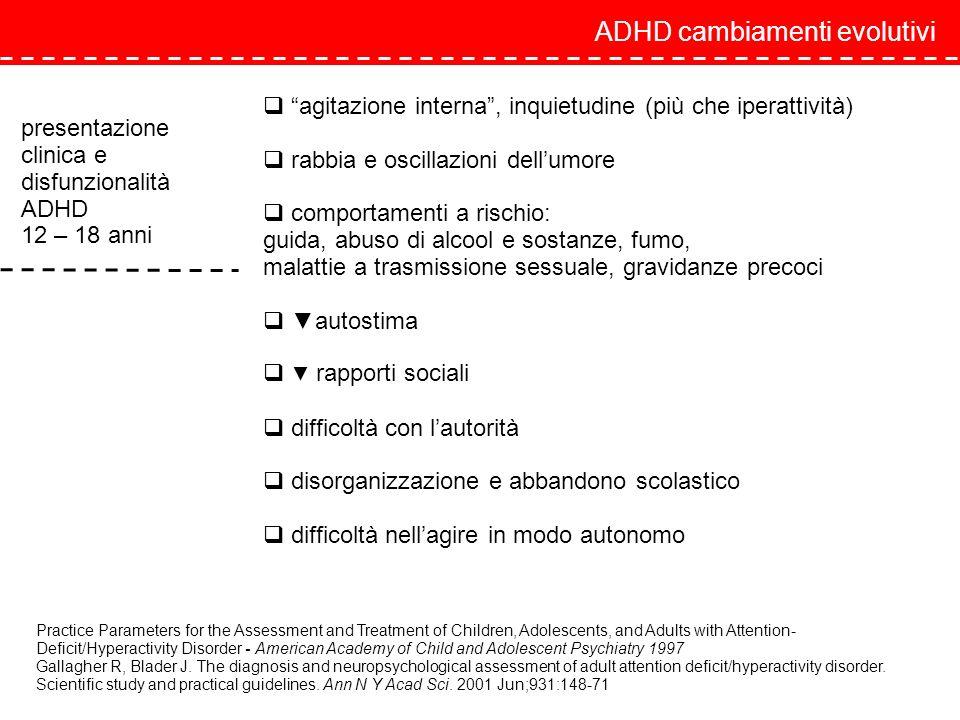 presentazione clinica e disfunzionalità ADHD 12 – 18 anni agitazione interna, inquietudine (più che iperattività) rabbia e oscillazioni dellumore comp