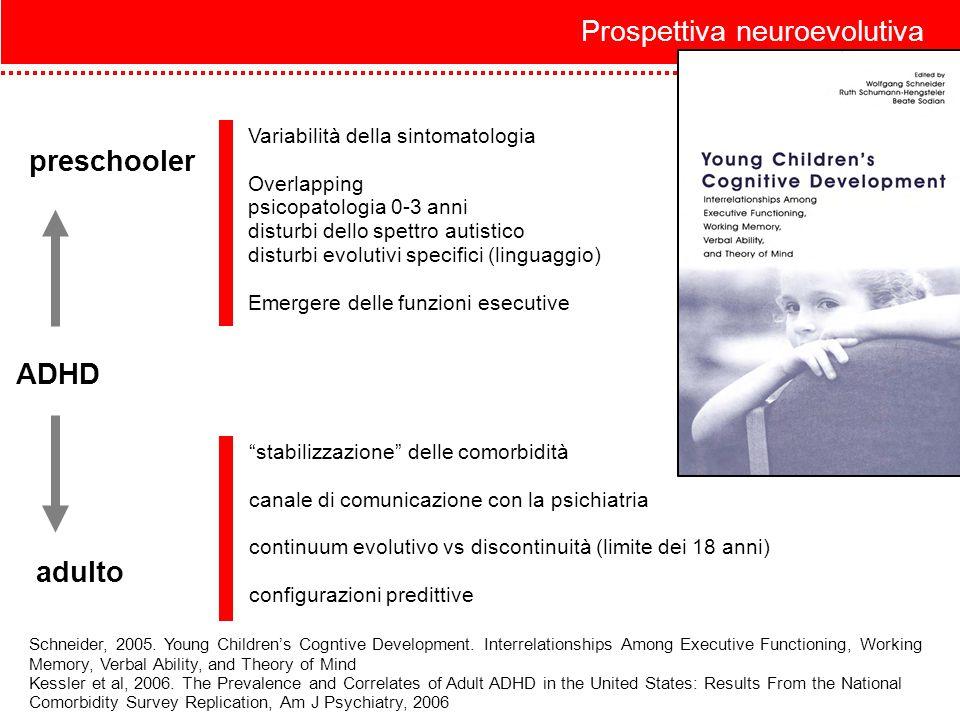 Prospettiva neuroevolutiva ADHD preschooler adulto Variabilità della sintomatologia Overlapping psicopatologia 0-3 anni disturbi dello spettro autisti